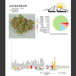 Jack Straw Regular Seeds