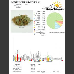 Sonic Screwdriver Regular Seeds